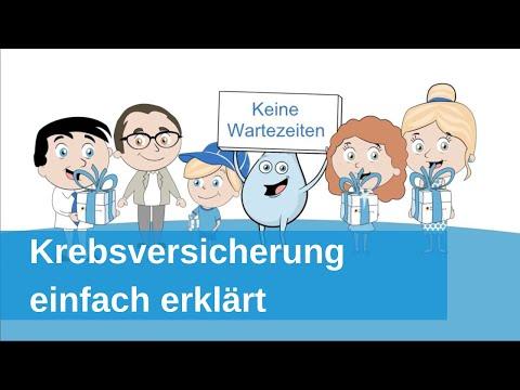 Deutsche KrebsVersicherung / Prävention, Vorsorge und Soforthilfe bei Krebs vom Münchener Verein