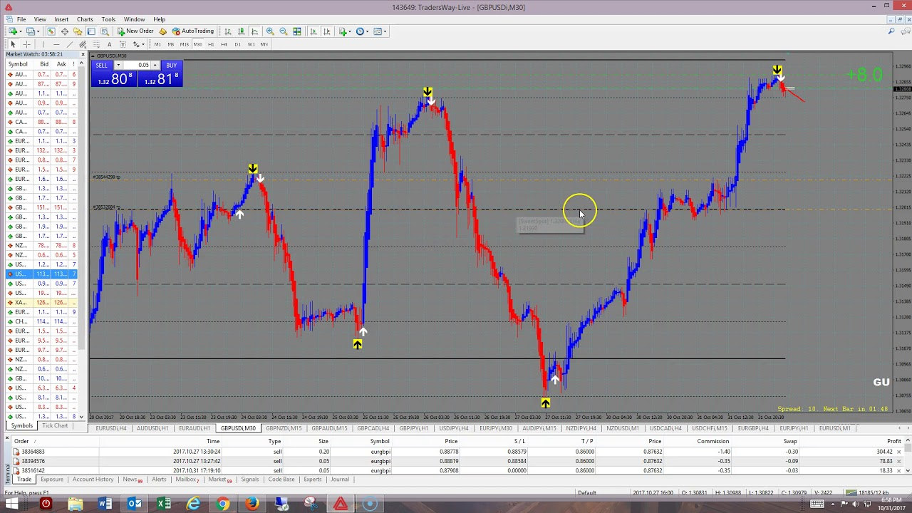 Agimat binary options trigger