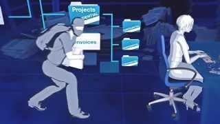 ECM. Система управления информацией на предприятии от компании Konica Minolta.