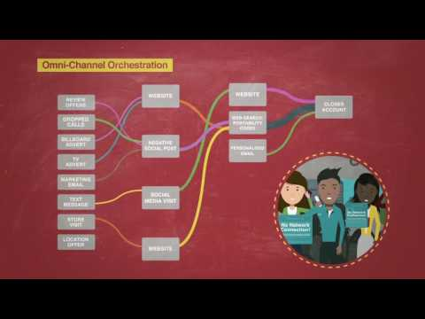 Mike_Navigate Your Customer's Journey with Connected Interactions: Telecommunications
