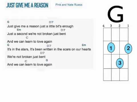Just Give Me A Reason Uke Chords