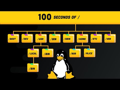 Linux Directories Explained in 100 Seconds