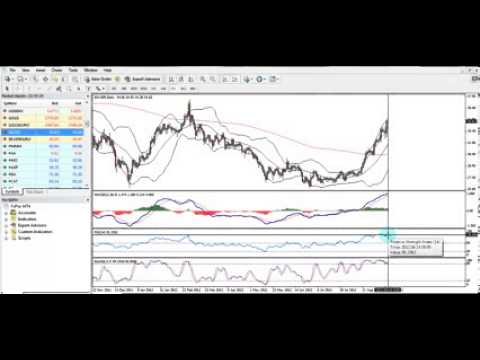 Best Forex Automated Trading Robot 2015 | Download Forex Trading Robot Software Free Risk