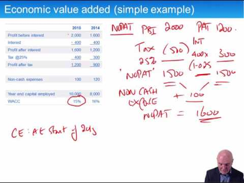 ACCA P5 Divisional Performance Measurement, Economic Value Added