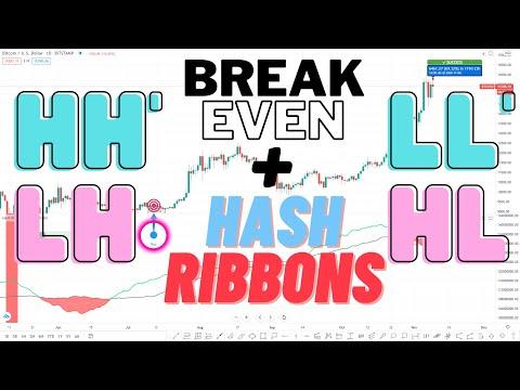 hash-ribbons-break-even-hh-hl-ll-hl-all-in-one-by-@hamid-box-urdu/hindi