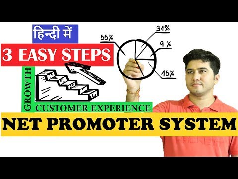 🇳🇵🇸Net Promoter System In Hindi,  Net Promoter Score Activities For Business Growth