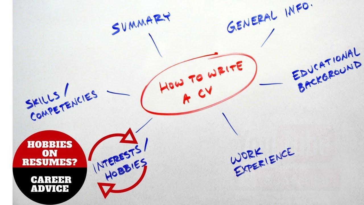 Career Advice Hobbies On Resumes Resume Writing Youtube