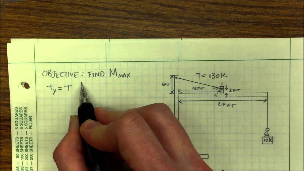 Maximum Moment My Ta Lab Youtube Bending Diagrams Examples