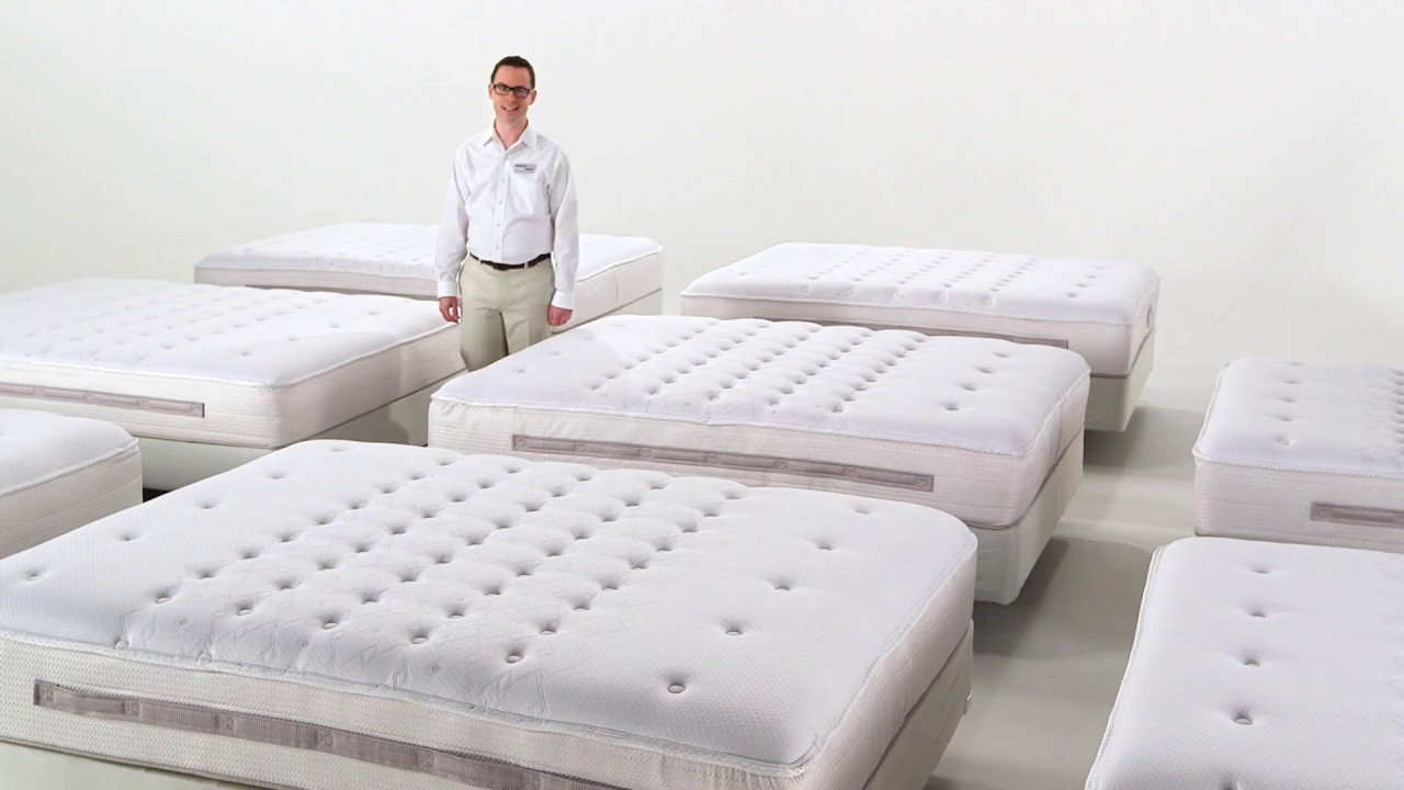 Image result for Sell ​​mattress slumberland