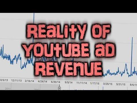 Real Talk: Youtube Red & Ad Revenue [Cobrak]