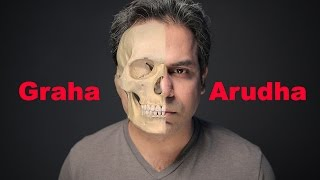 Calculating Graha Arudha in Astrology (Your Hidden Image)