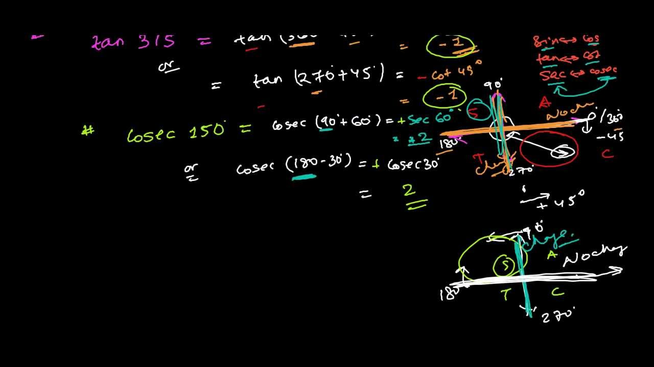 Trick to write trigonometry table of 0 360 angle youtube for Trigonometry table 0 360