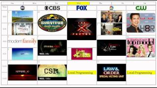 2011-12 United States network television schedule