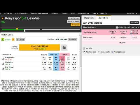 Konyaspor v Besiktas - Match Odds Market - Betting Exchange Trading with Betfile.com
