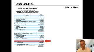 Understanding the Balance Sheet -  Liabilities and Equity