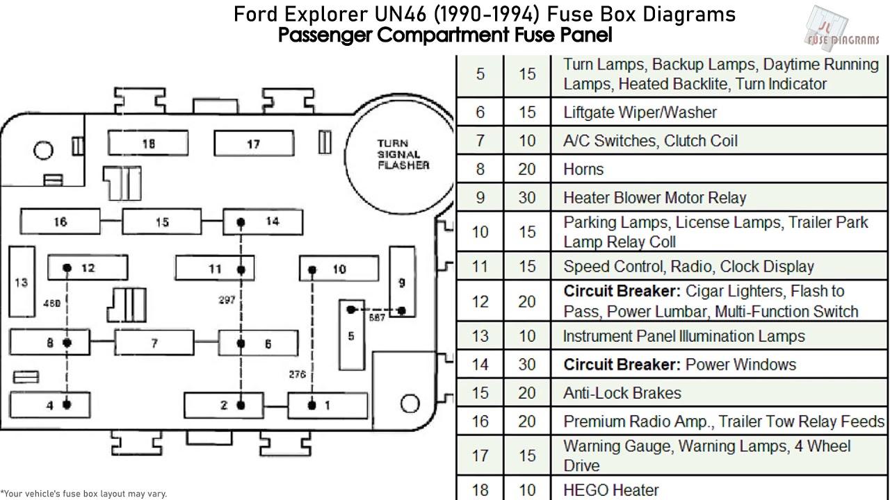 40 Mazda Navajo Fuse Box Diagram   Data Wiring Pair cup physical ...