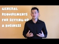 Germany #14 - General requirements for setting up business (NAPISY PL)