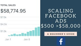 Facebook Ads Scaling (Secret Tactics) 2019 | $500 - $50k+ in a WEEK