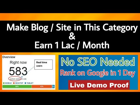 How To Make Money From Movie Site Without Uploading Movies | Rank Your Website | No SEO Required