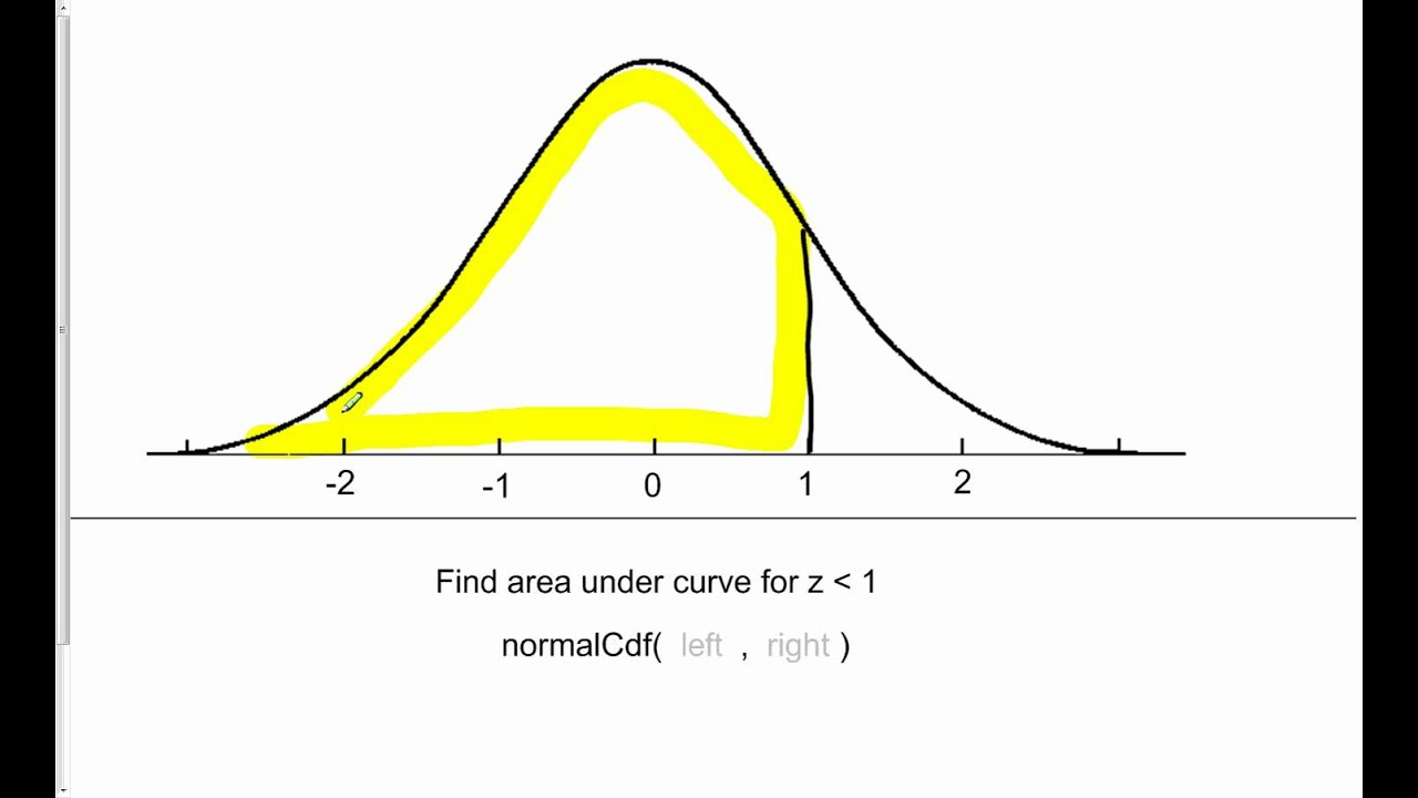 the different methods used to calculate an area under a curve You can investigate the area under a curve using an interactive graph this demonstrates riemann sums different parabola.