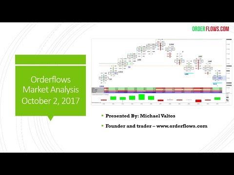 Orderflows Market Analysis October 2 2017 Emini Bonds Five Year Notes Eurocurency Crude Oil Futures