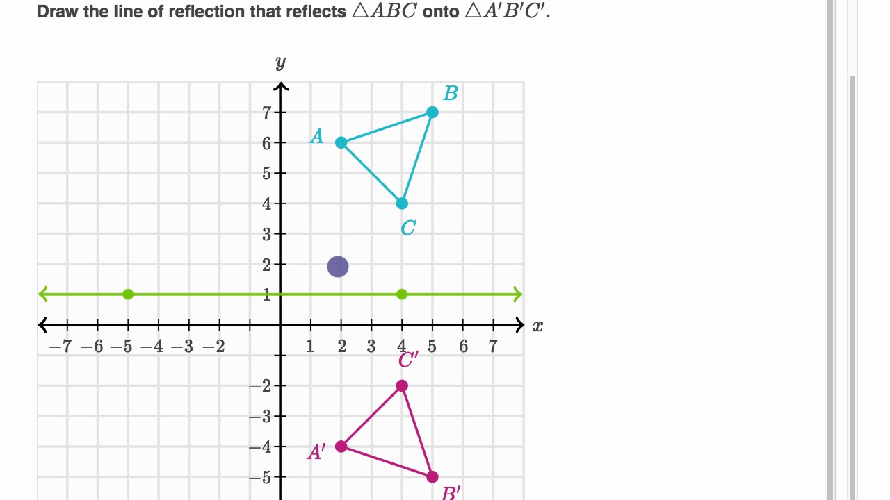 small resolution of Determining reflections (video)   Khan Academy