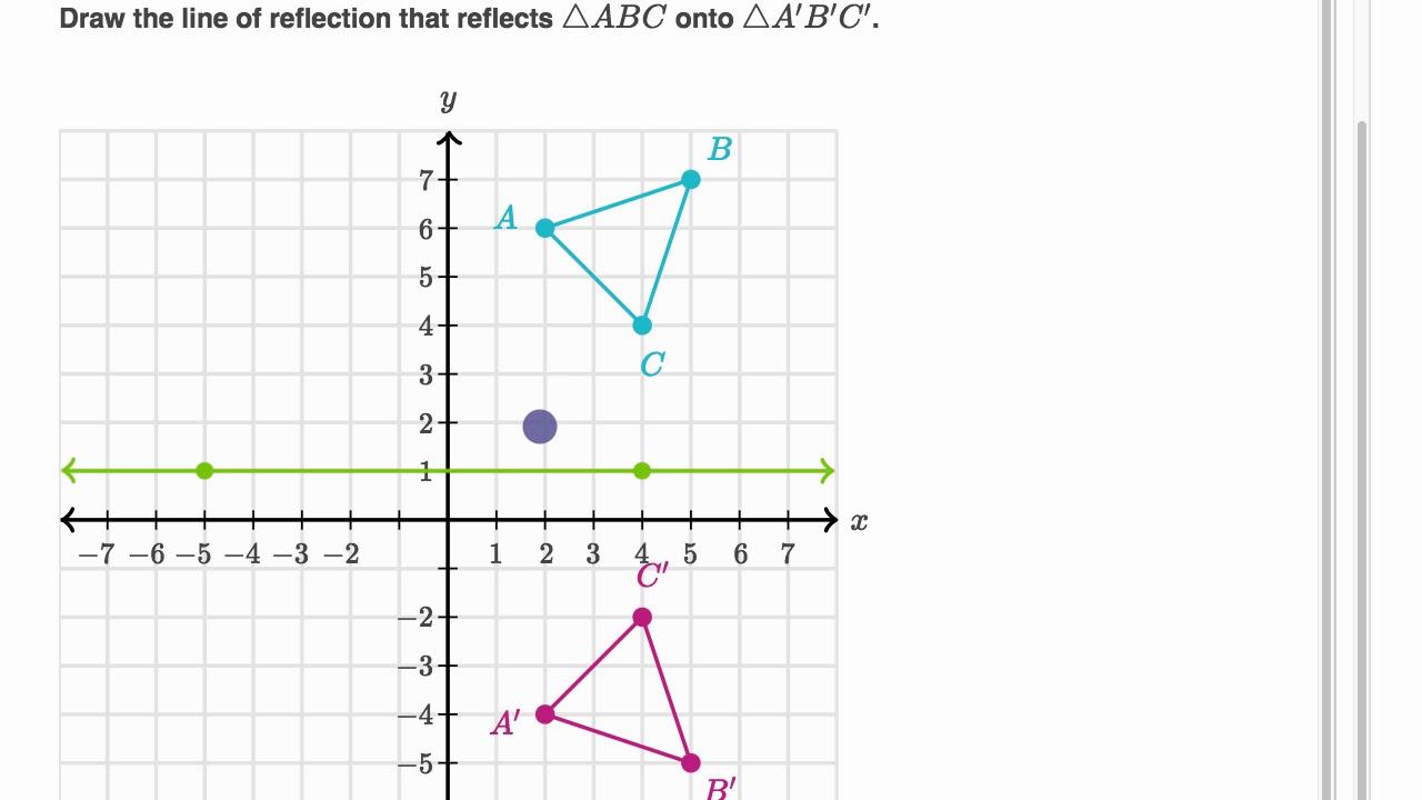 Determining reflections (video)   Khan Academy [ 720 x 1280 Pixel ]