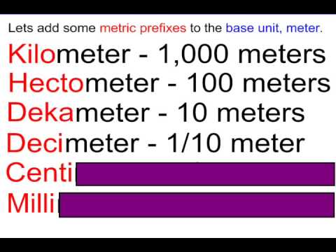 Understanding The Metric System Youtube