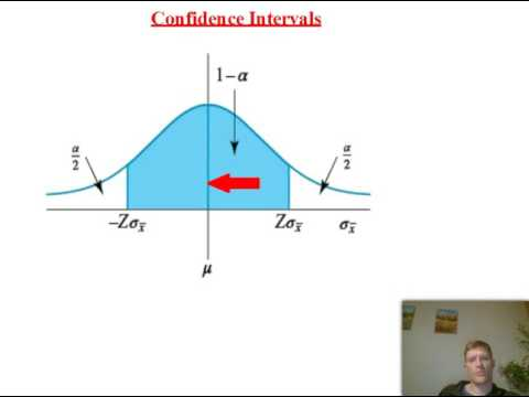Statistical Inference Hypothesis Testing