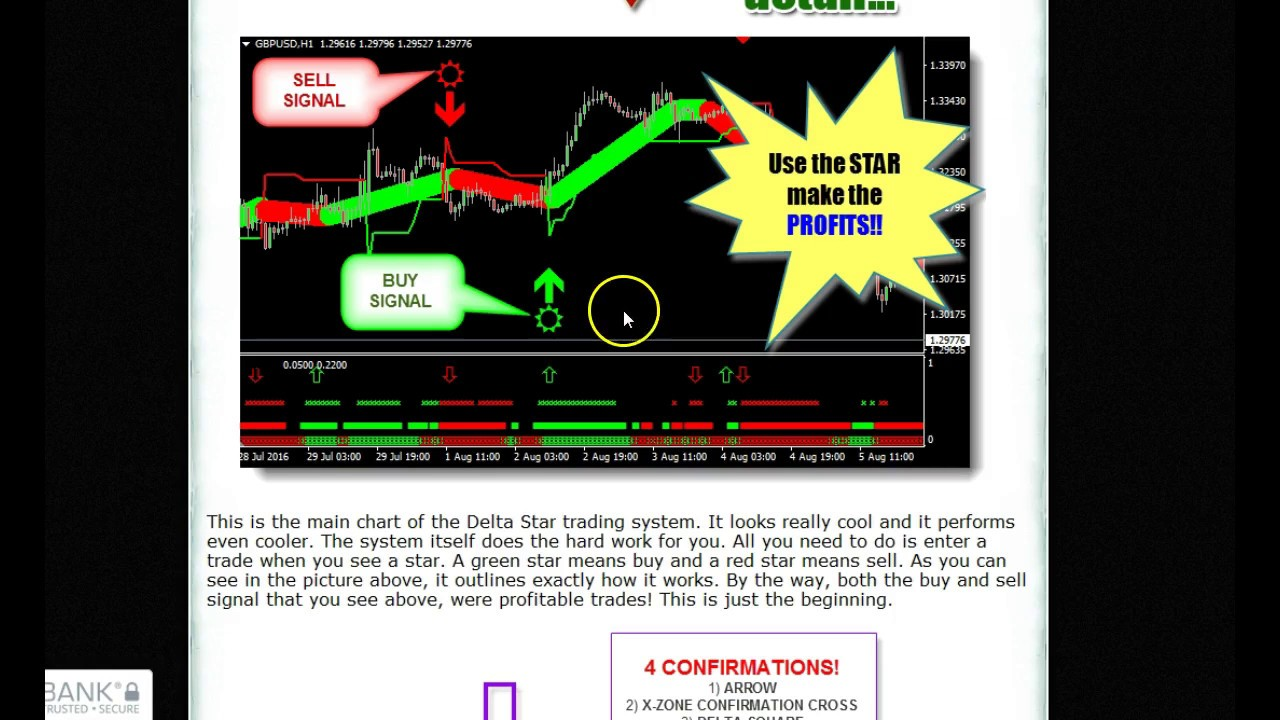 Delta Star Trading System The Best Forex Trading Software - YouTube