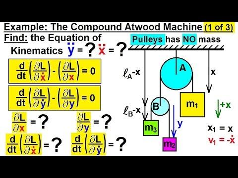 Physics - Adv. Mechanics: Lagrangian Mech. (11 of 25) Example: The Compound Atwood Machine (1 of 3)
