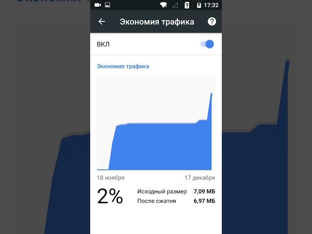 Режим Экономия трафика в Chrome на Андроид