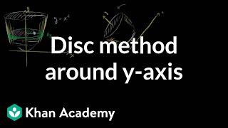 Belirli integral y etrafında disk yöntemi-eksen | Uygulamalar AP Calculus AB | Khan Academy |