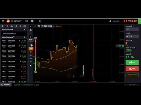 IQ Option Scam Review, LIVE Binary Options Trading Review