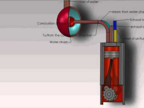 six srtoke engine Six-stroke engine from wikipedia, the free encyclopedia jump to: navigation, search the six-stroke engine is a type of internal combustion engine based on the four.