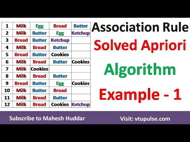 2. Association Rule Mining – Apriori Algorithm - Numerical Example Solved by Mahesh Huddar