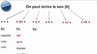 Le son [k]  des mots avec c,q,qu,k,cc,ch