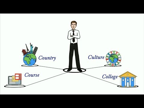 Career Guidance for Study Abroad  in World Top Universities