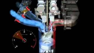Injection Common Rail System Explained TDI Clean Diesel Audi