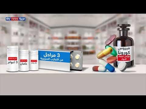تجارب عدة على علاج لفيروس كورونا باستخدام أدوية لأمراض أخرى  - نشر قبل 4 ساعة
