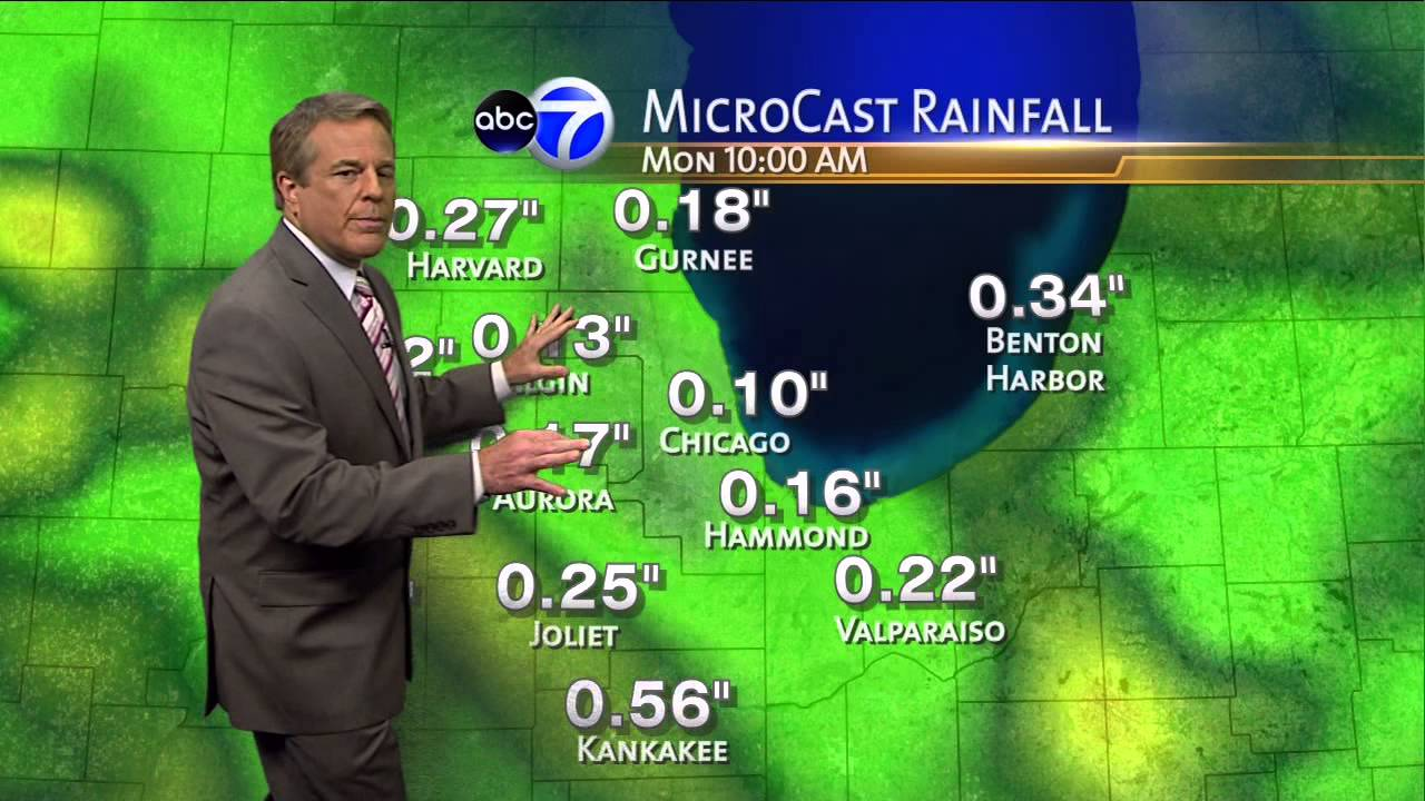 Chicago AccuWeather: Mostly cloudy with a few showers Saturday