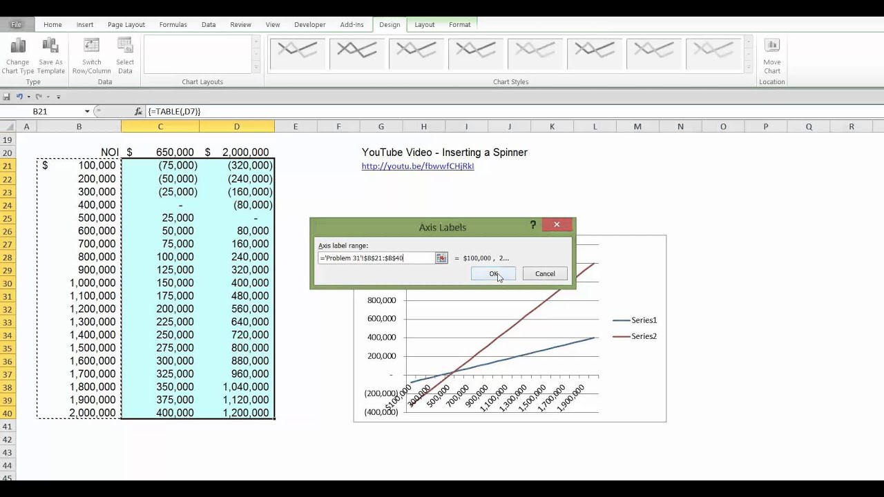 Excel Cvp Creating A Cvp Chart Short Youtube