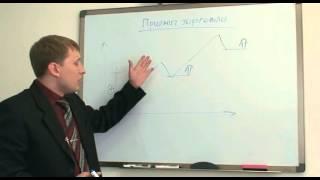 Видеоурок 7   Техника торговли и психология торговли