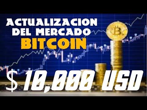 Actualización Del Mercado Bitcoin - Rumbo A Los $10,000 USD
