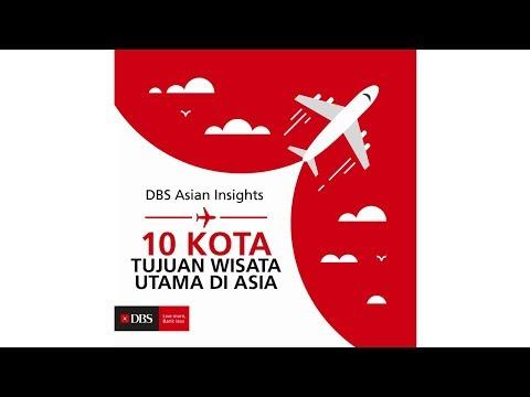 asian-insights:-10-kota-tujuan-wisata-utama-di-asia