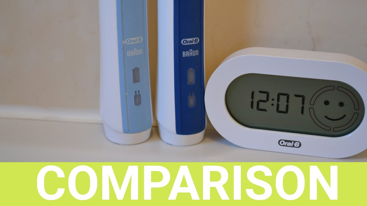 Braun Oral-B Pro 6000 Electric Toothbrush Pros & Cons - YouTube