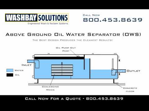Above Ground Oil Water Separator (OWS)