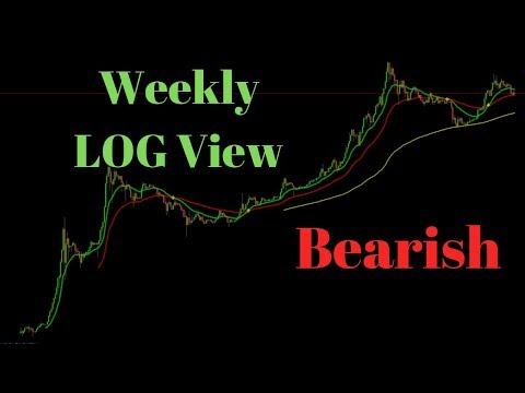 Weekly LOG Charts Reveal THREE BIG BEARISH FLAGS In Bitcoin Price