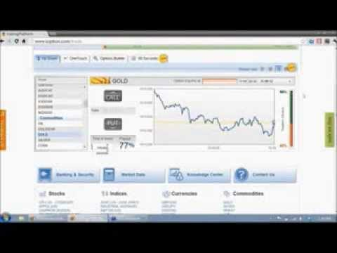Trading Gold Binary Options Using Trading Channel Strategy