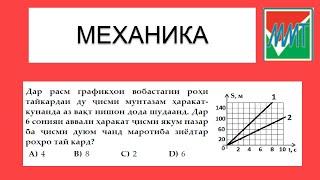Физика. Механика. ММТ-2020. Ҳалли саволу масъалаҳо-6.